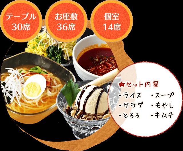 pg_food2_01p